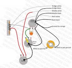middle pickup blender wiring possible 5way switch fender middle blender jpg