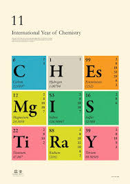 International Year of Chemistry poster series by Simon C. Page ...