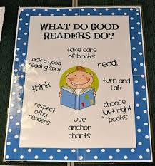 What Good Readers Do Chart What Do Good Readers Do Anchor Chart Reading