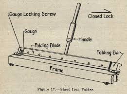 sheet metal bender plans. image link-to-broemel-1942-sheet-metal-work-048 sheet metal bender plans