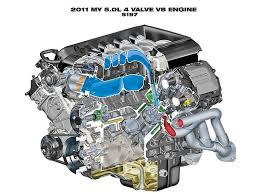 similiar ford coyote motor keywords ford 5 0 coyote v8 engine