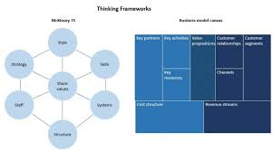 strategic planning frameworks information for making decisions strategic planning with swot