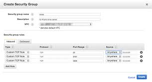 Job Site Analysis Template Gorgeous Running R On AWS AWS Big Data Blog