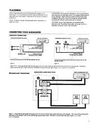 wiring diagram for cerwin vega lw12 subwoofer wiring diagram for cerwin vega sm lw12 user manual pdf wiring diagram