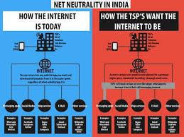 best net neutrality in ideas net  net neutrality essay net neutrality in pay pm to access whatsapp