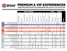 Bms Interactive Seating Chart Vip Experiences Get Tickets Bristol Motor Speedway