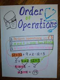 Order Of Operations Anchor Chart Order Of Operations Anchor Chart Order Of Operations