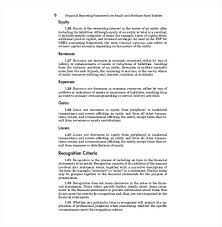 Short Business Report Sample Company Report Format Template Learn How To Perform A