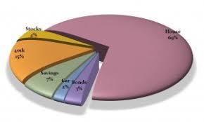 Free Chart Generator Pie Chart Generator Generate Pie Chart