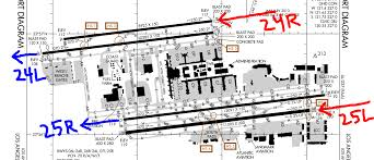 Sfo Runway Chart How Are Go Arounds Safe With Close Parallel Runways