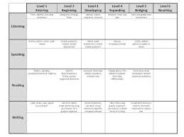 Wida Proficiency Levels Chart Keep Track Of Your Students Wida Levels On This Classroom