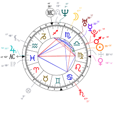 Astrology And Natal Chart Of Jimmy Fallon Born On 1974 09 19