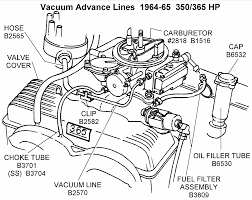 1964 65 vacuum advance lines diagram view chicago corvette supply rh chicagocorvette 1977 chevy truck 350 vacuum lines diagram 1977 chevy truck 350