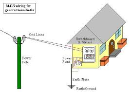 house wiring earthing diagram house wiring diagrams house wiring earthing diagram house discover your wiring diagram