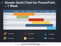 1 Week Simple Gantt Chart For Powerpoint Presentationgo Com