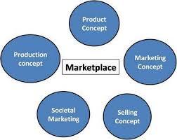 essay speech how to reduce environmental problems cheap critical marketing concept papers marketing black box concept definition essay report web fc com aploon marketing black