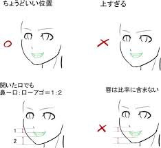 目にならぶ顔の超重要パーツ 口の描き方講座 Draw 描き方口