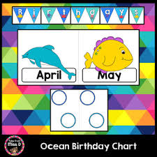 Under The Sea Birthday Chart Under The Sea Birthday Chart