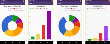 Chart Plugin Create Charts Using Charts_flutter Plugin In The Chart Data
