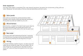 vivint solar corporate website mikethe n the corporate website for vivint solar