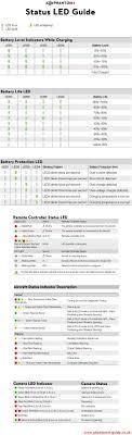 Dji Mavic Pro Lights Meaning Phantom 4 Battery Second Led Blinks When Charging Dji Forum