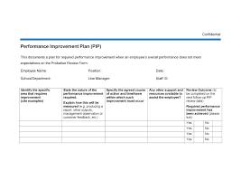 Sample Termination Letter For Poor Performance Best Of Improvement ...