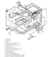 Mercruiser 5 0 wiring harness diagram 28 images jzgreentown