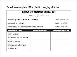 Job Risk Assessment Form Analysis Template Hazard And – Findspeed