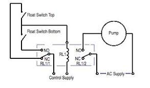 wiring help dual level grant float homebrewtalk com beer, wine float switch wiring diagram boat this calls for a two pole (dpdt) relay in order to control both floats i can't seem to find a dpdt solid state relay anywhere online do they even exist?