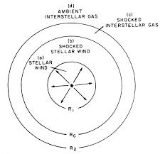 Weaver et al, Figure 1