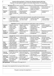 Have students evaluate their narrative writing with this great checklist