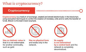 The company is using blockchain in cybersecurity methods while also looking into software utilization. Making Sense Of Bitcoin And Blockchain Pwc