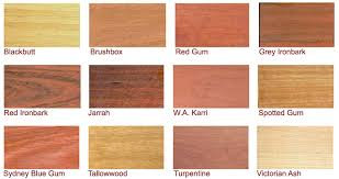 types of timber for furniture. Types Of Timber For Furniture M