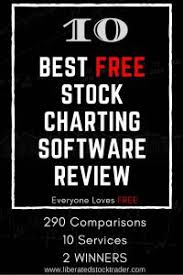 Best Free Stock Charting Tools Top 10 Best Free Stock Charting Software Tools Review 2019