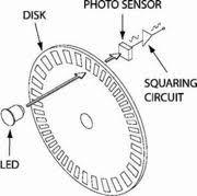 lego nxt motor wiring brickengineer lego design basic rotary encoder
