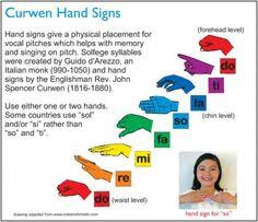 if you aren t using curwen hand signs daily in your clroom i