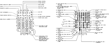 chevy k fuse box diagram image wiring g20 fuse box g20 wiring diagrams on 1984 chevy k10 fuse box diagram