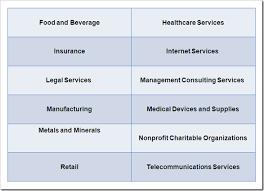 financial analyst job description part 2 benefits analyst job description