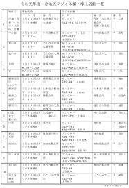 ホーム 西条市立神戸小学校 ー Kanbe Elementary School ー