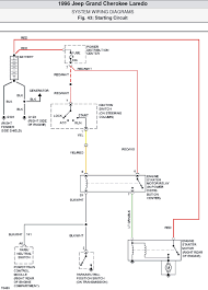 wiring diagram 1996 jeep cherokee sport on wiring images free 2000 Jeep Cherokee Wiring Diagram wiring diagram 1996 jeep cherokee sport on 1996 jeep grand cherokee wiring diagram on 2000 jeep 2000 jeep cherokee wiring diagram free