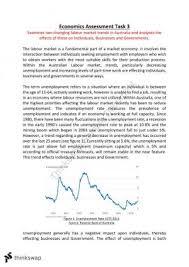 economics notes study guides questions problem sets thinkswap labour market essay