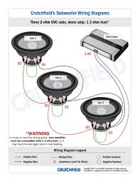 subwoofer wiring diagrams 3 dvc 2 ohm mono low imp