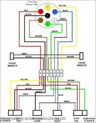 trailer light wiring diagram 7 way inside demas me trailer light wiring diagram 7 way dodge trailer wiring diagram 7 pin chromatex throughout