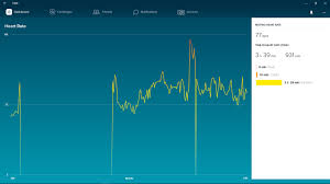 Fitbit Resting Heart Rate Chart Is 147 A Normal Heart Rate When Sitting About Doing Nothing