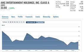 AMC Stock: Dark Pool Regulation Could ...