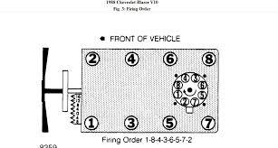 350 tbi firing order diagram wiring diagram used 350 tbi firing order diagram wiring diagram expert chevy 350 tbi firing order diagram 350 tbi firing order diagram