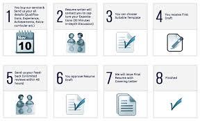 job vacancies cv writing cv writing workflow