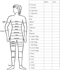 Printable Body Measurement Chart Weight Loss Women U S Printable Body Measurement Chart Www