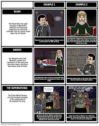 macbeth characters macbeth storyboard activities summary macbeth symbols motifs themes