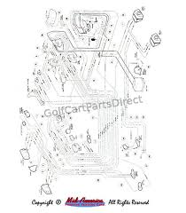 98 club car parts diagram wiring diagram operations 1992 1996 carryall 1 2 6 by club car golfcartpartsdirect 98 club car parts diagram